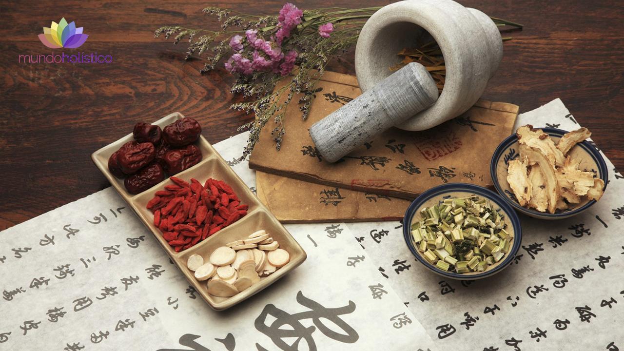 Fitoterapia China. Un recurso de la actualidad